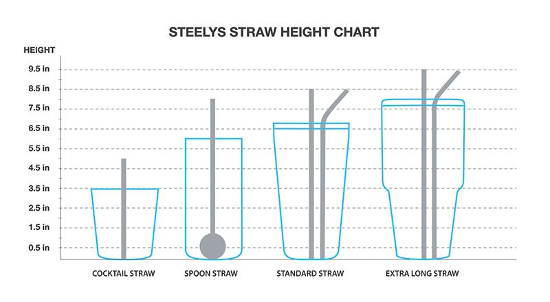 straw size charts