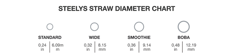 Choosing the size of your reusable straws, Choosing the right length and width for your reusable straws, Steelys® Straws